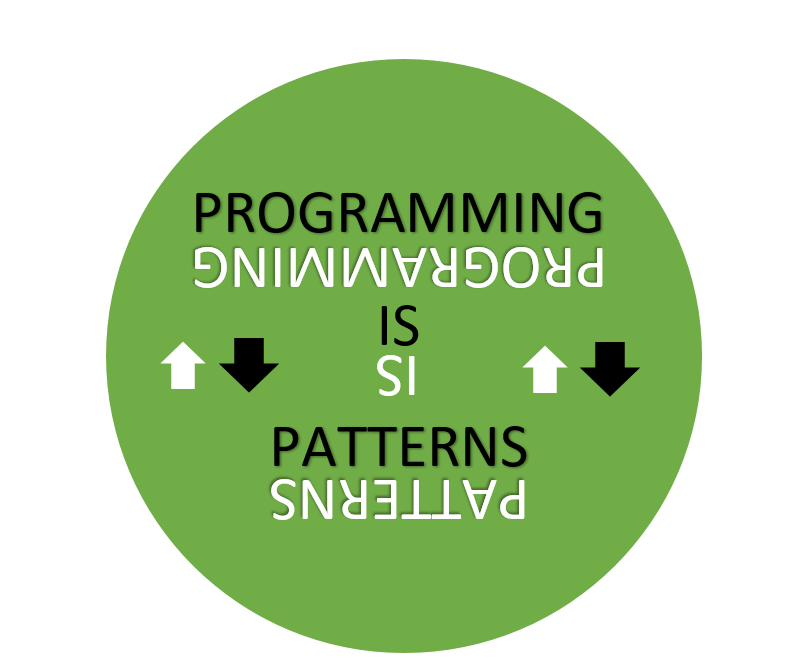 Programming is Patterns. Patterns is Programming